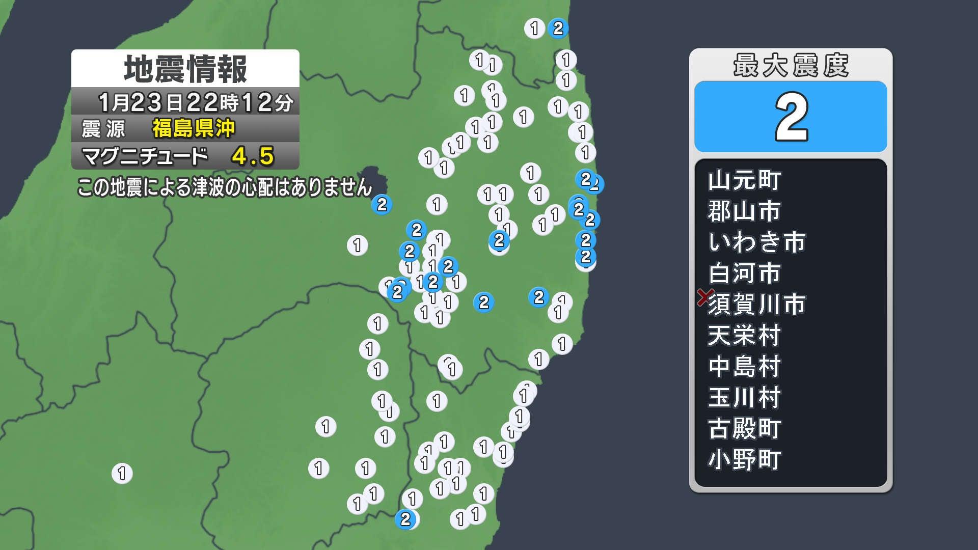 情報 おくやみ 福島 市