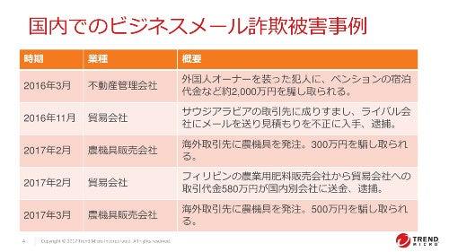 ビジネスメール詐欺 | 大塚商会のERPナビ