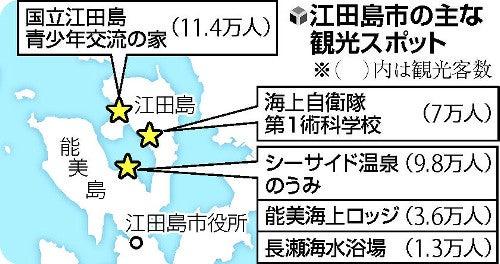 者 感染 市 江田島 コロナ