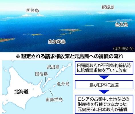 北方4島、日露で賠償請求放棄案…日本が提起へ