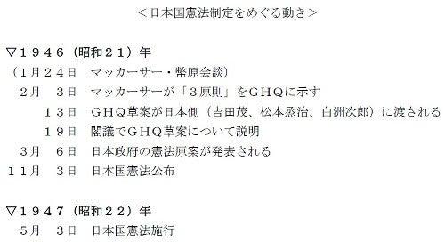 日本 国 憲法 原則