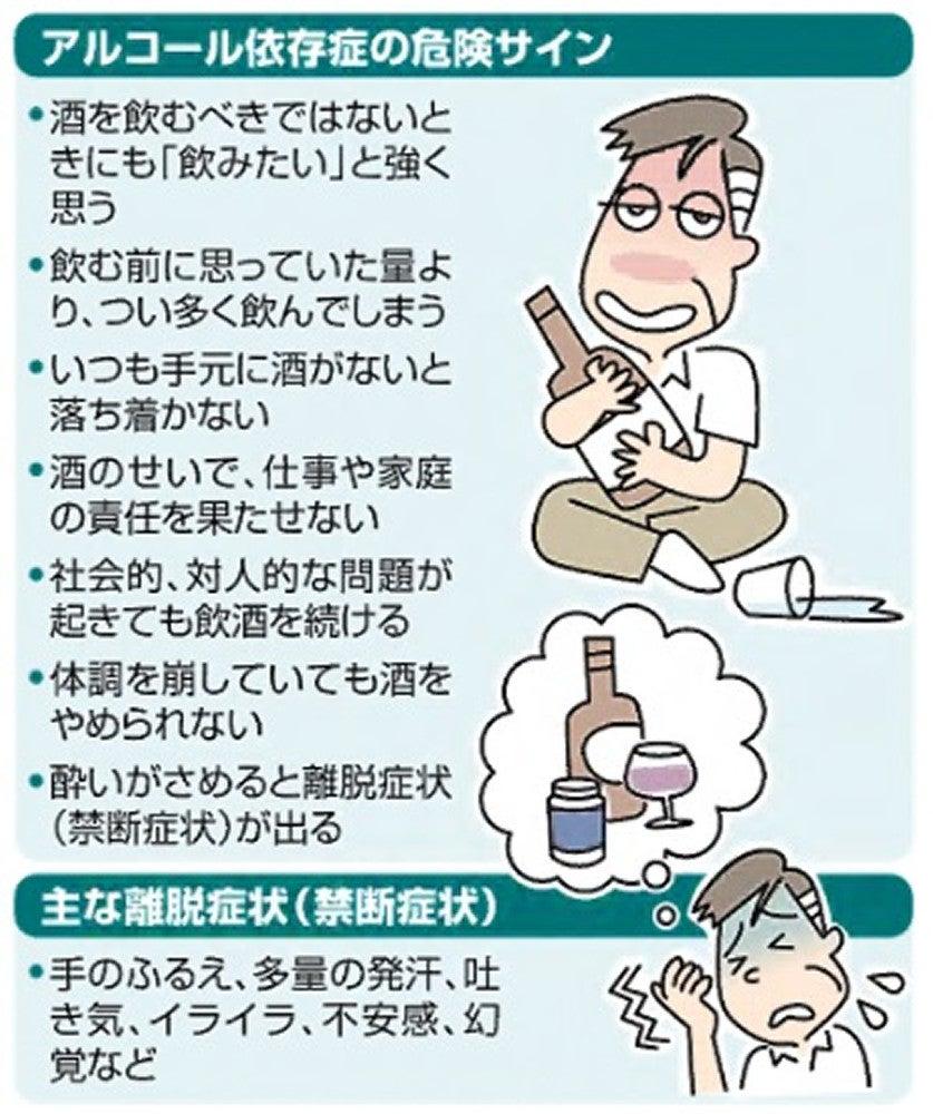 酔い が 冷める 方法