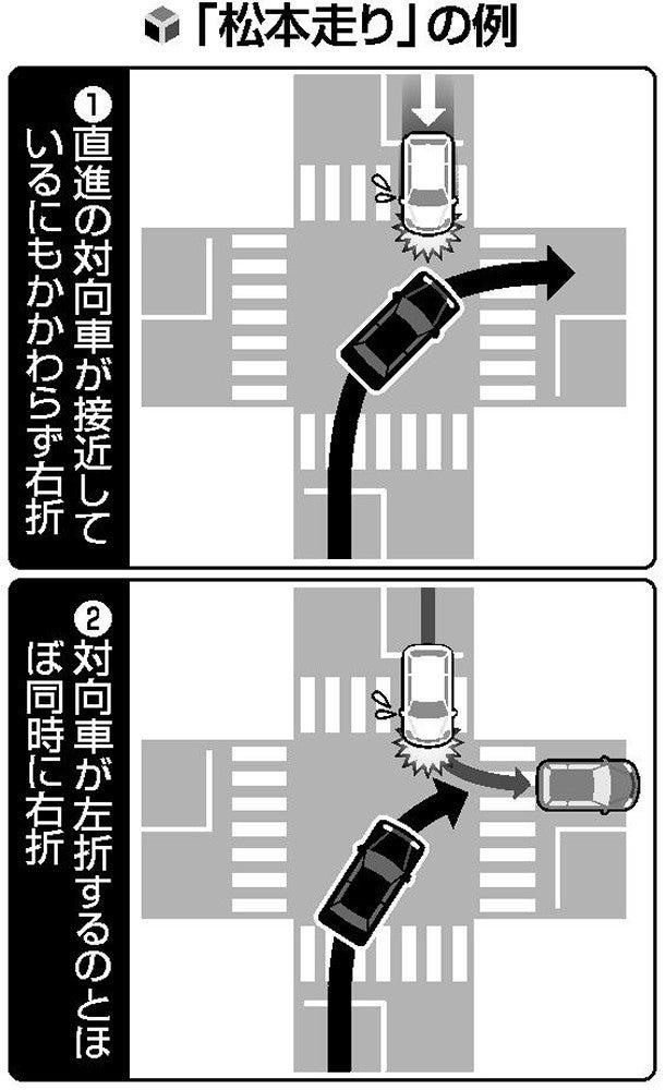 危険な右折「松本走り」 大津死傷事故受け 市民に注意喚起 : 地域 ...