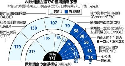 読売新聞ニュース