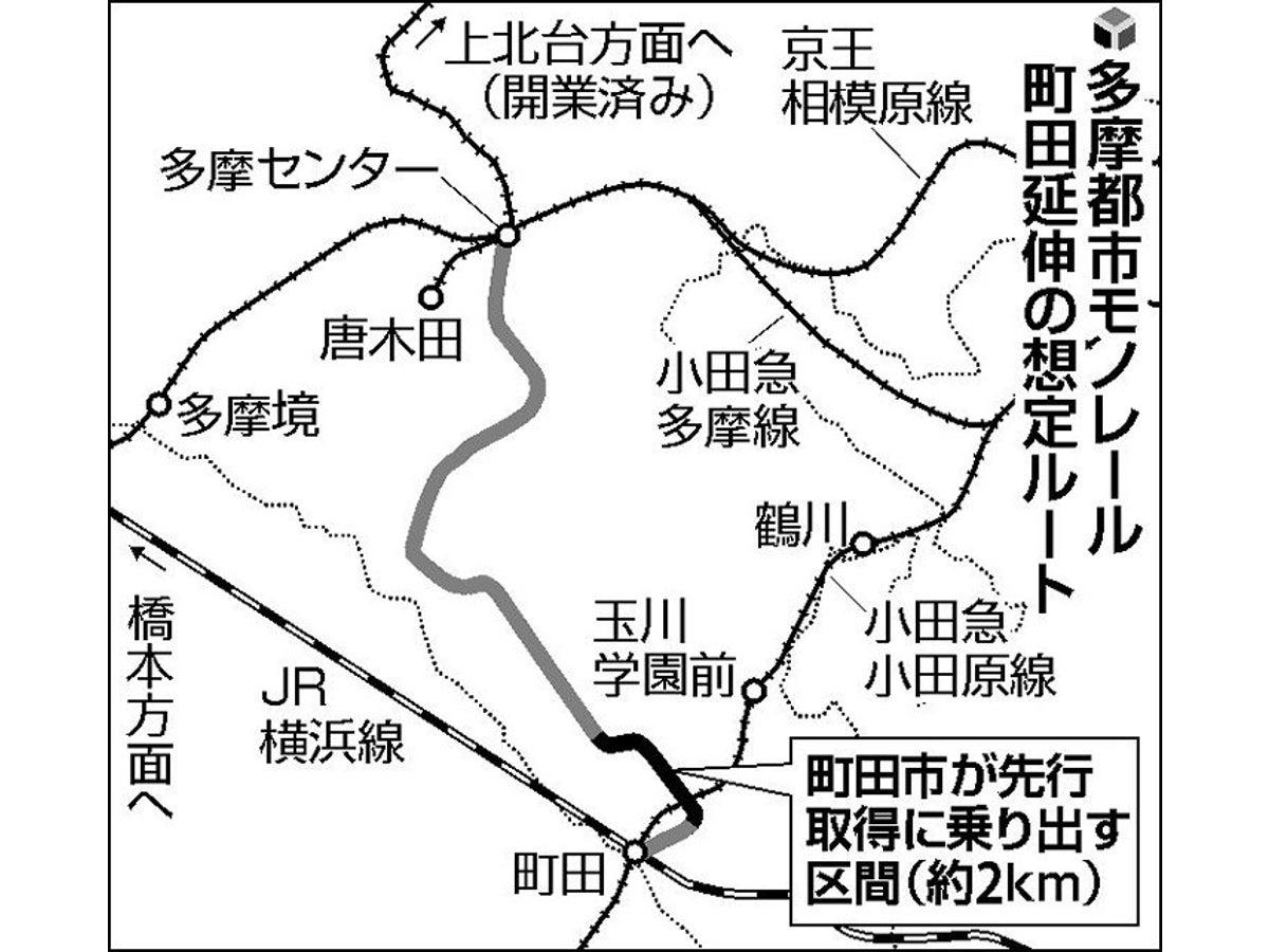 多摩 モノレール 延伸