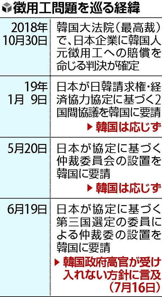 韓国、徴用工仲裁「回答しない」…対立長期化へ : 国際 : ニュース ...
