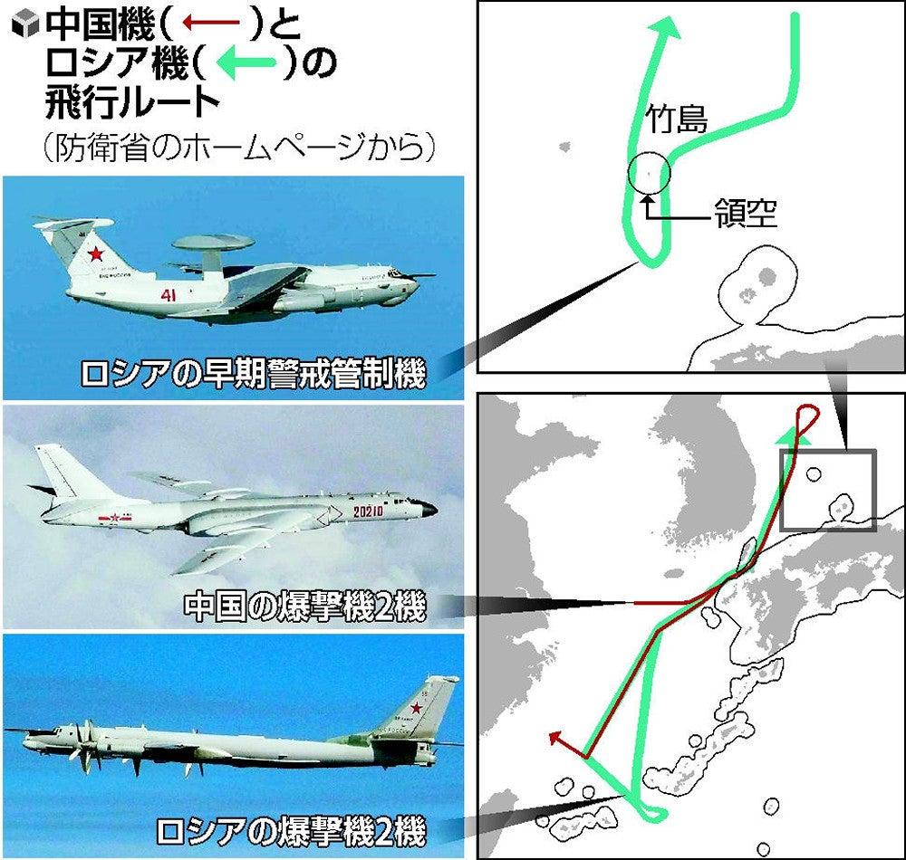 韓国軍、警告射撃360発…露軍機「領空侵犯」 : 政治 : ニュース ...