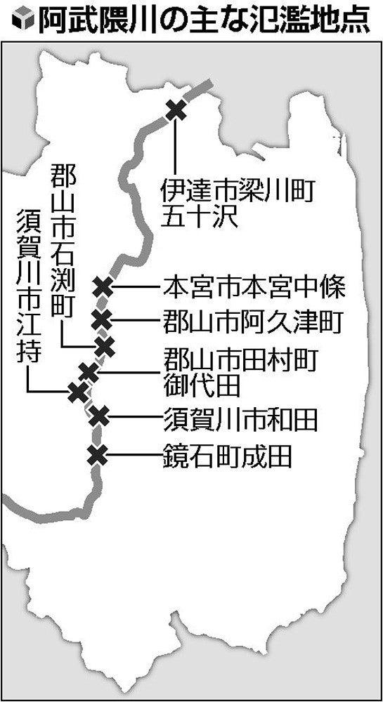福島 県 須賀川 市 コロナ 感染 者