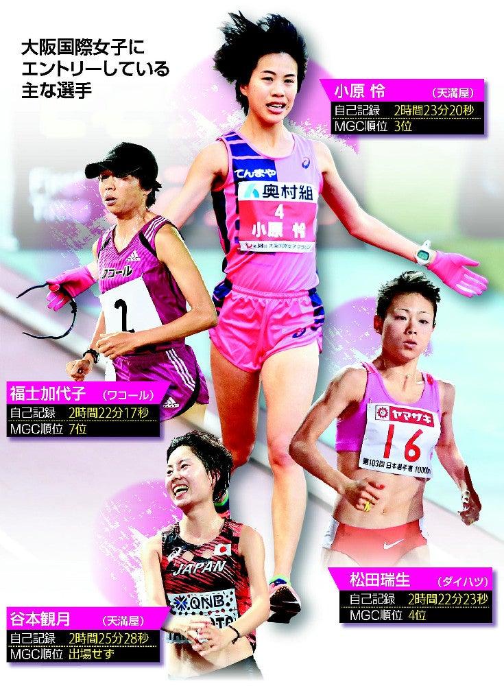 マラソン 女子 2000年シドニー五輪 高橋尚子が金メダル