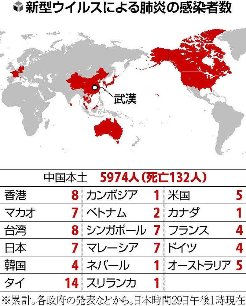感染 最新 コロナ 数 日本 者