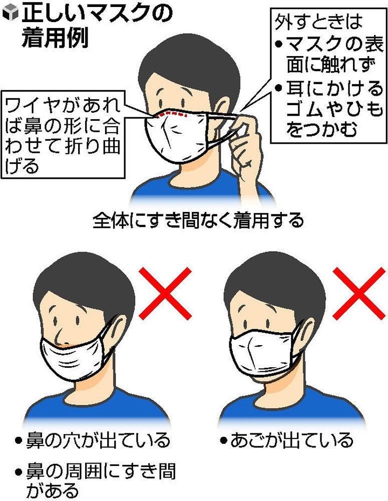 マスク ウイルス 新型 コロナ