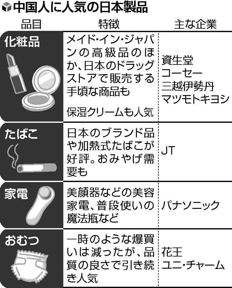 コロナいつまで続くか日本