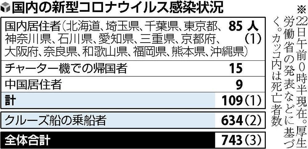 埼玉 県 新型 コロナ 感染 者 どこ