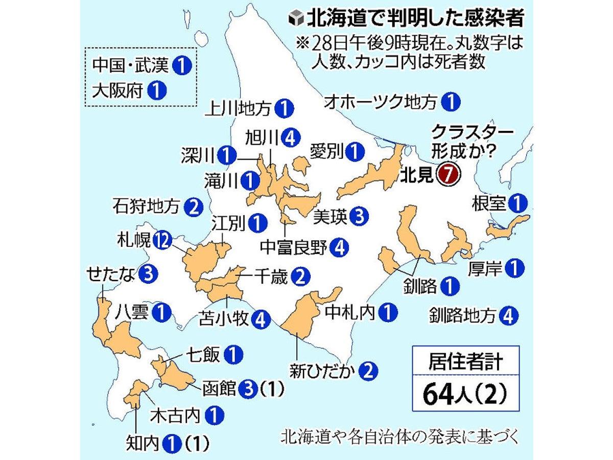 今日 者 大阪 感染