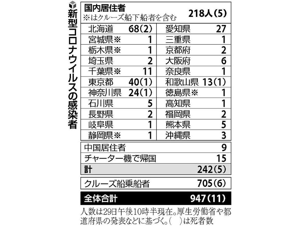 京橋 arc 大阪 2月15日 「大阪京橋ライブハウスArc」出演者は?