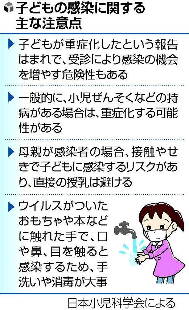 小児 症 日本 学会 感染