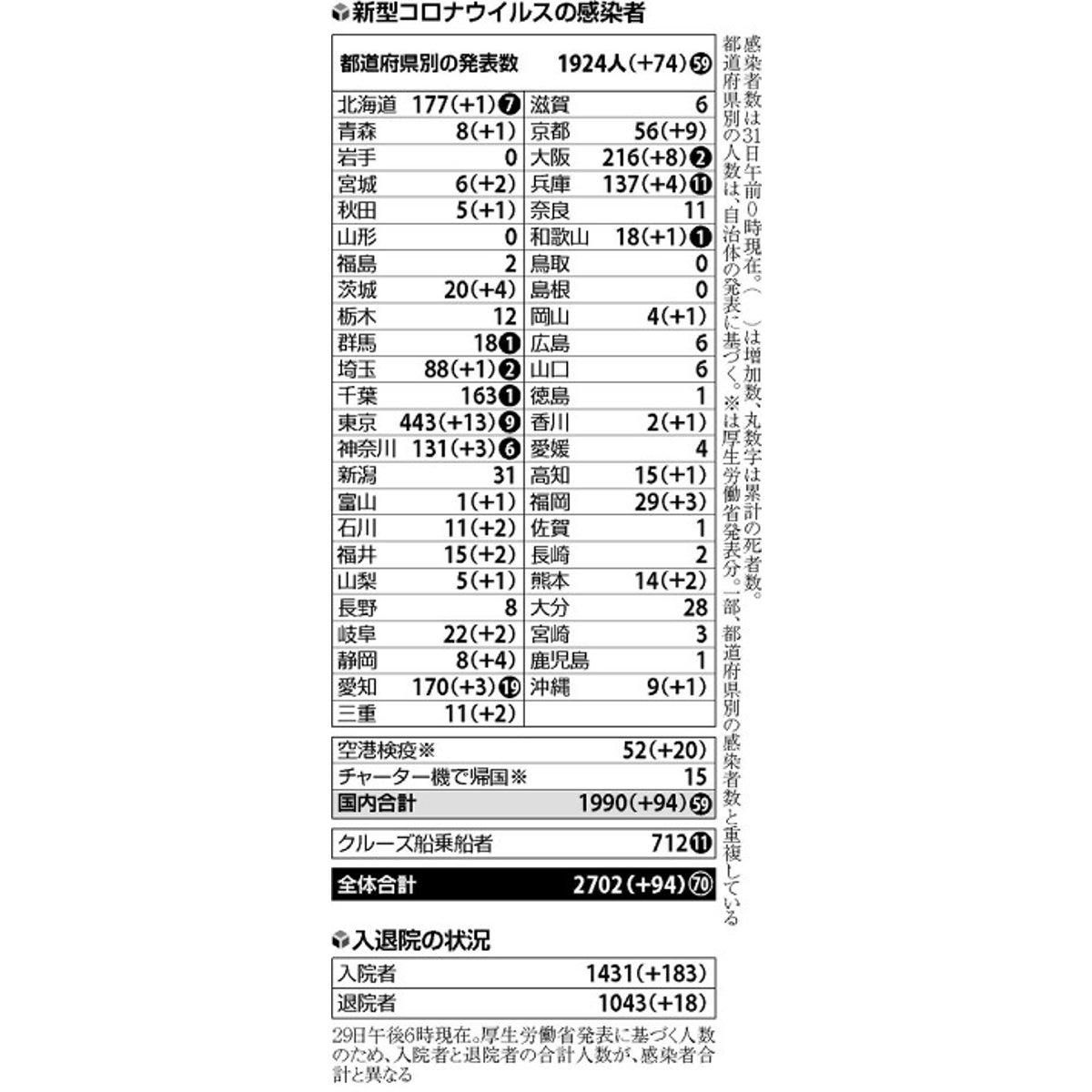 京産大 自殺 コロナ 富山