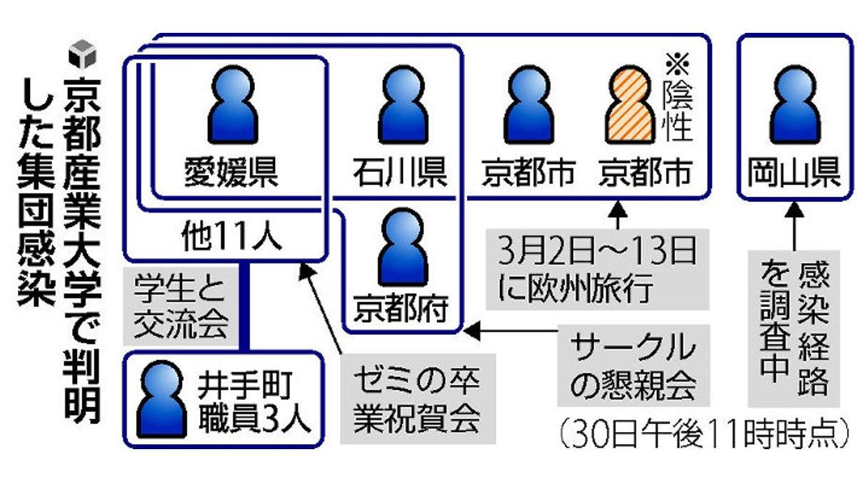 石川 県 コロナ 感染 者 今日