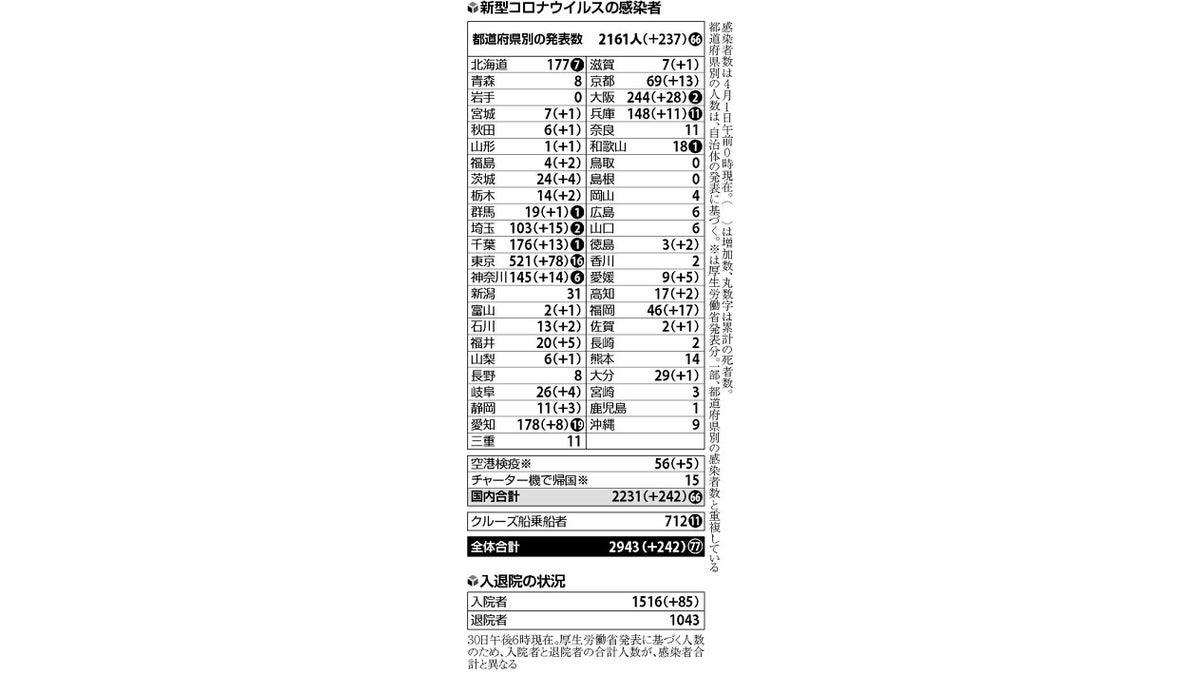 センター 免許 コロナ 運転 富山
