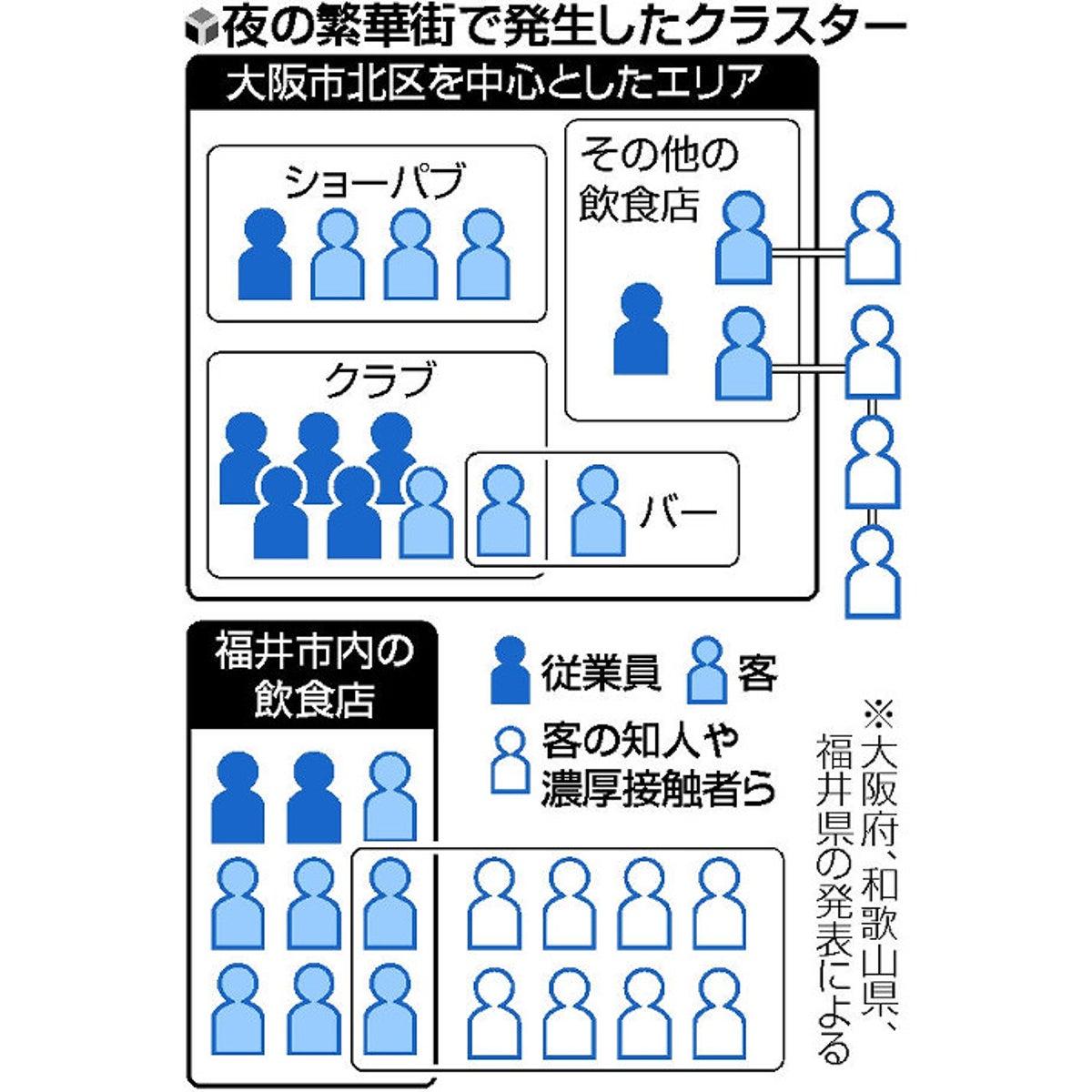 福井 コロナ ウイルス 速報