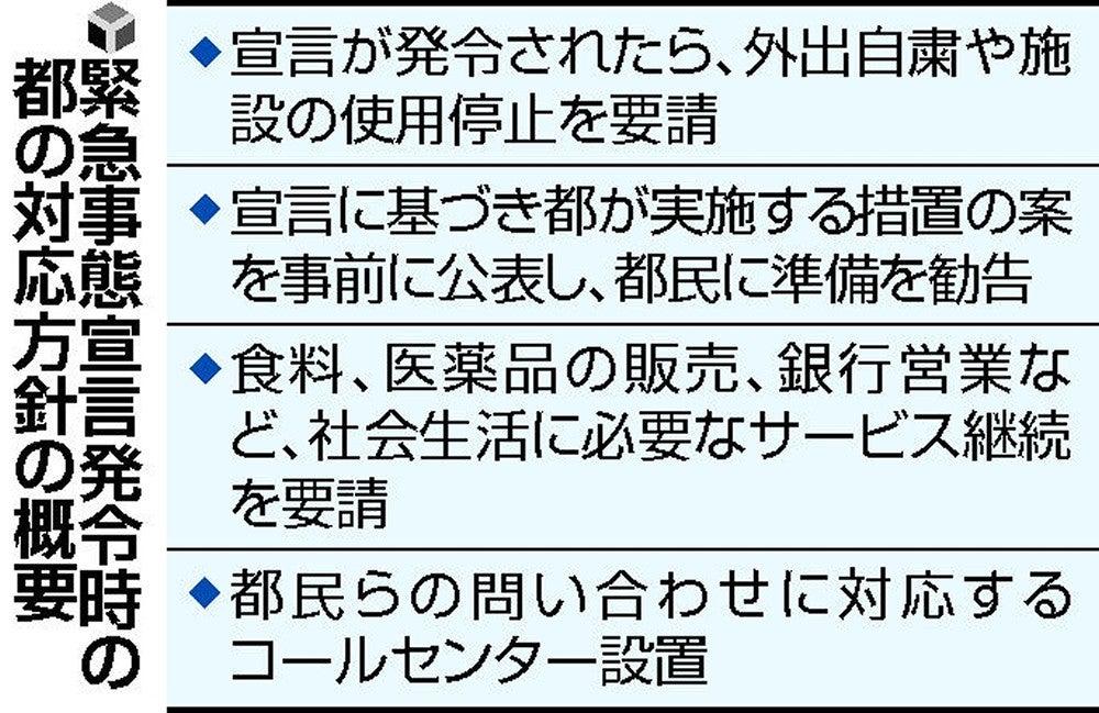 都 営業 要請 東京 自粛 営業時間短縮の要請(9月1日から9月15日まで)について(Q&A)|東京都防災ホームページ