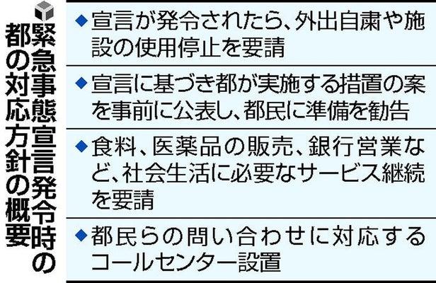 東京都、緊急事態宣言への対応を公表…食料品や医薬品販売などは業務継続