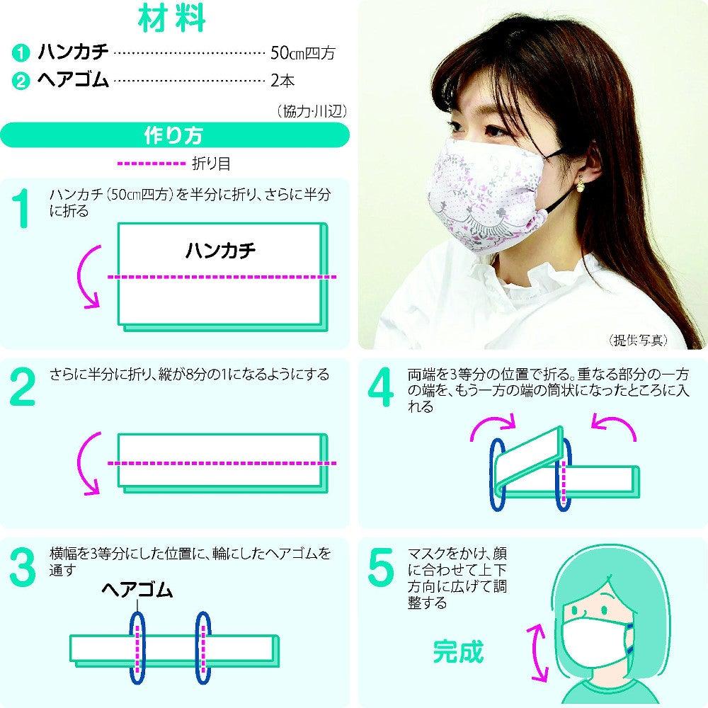 シート 代用 マスク