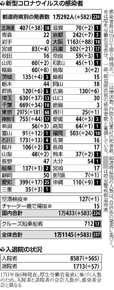 市 コロナ 速報 富山