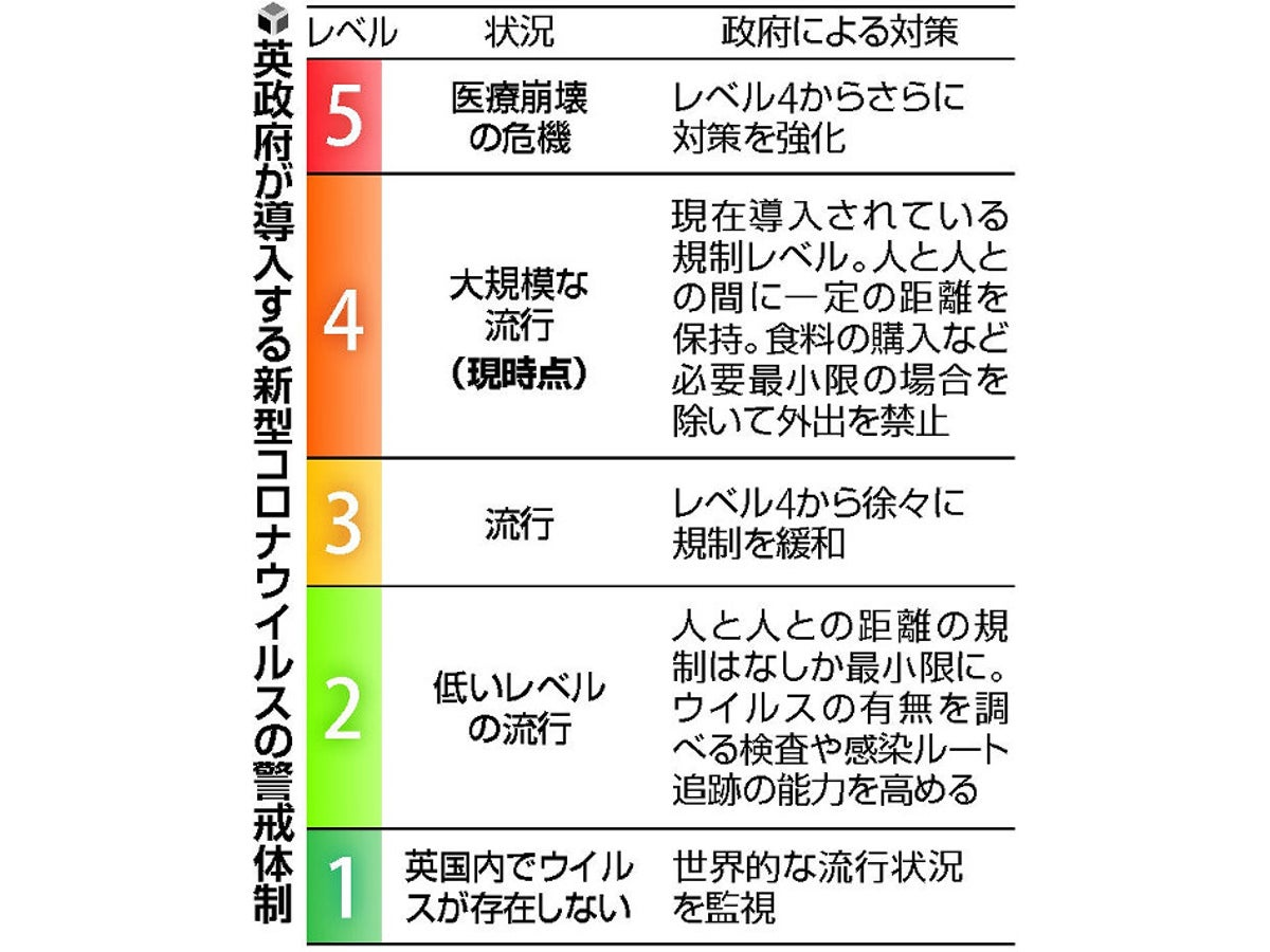 コロナ レベル 北海道 警戒