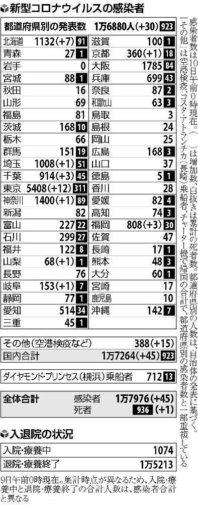 成田 帰国 検疫