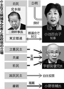 埼玉 県 選挙 速報