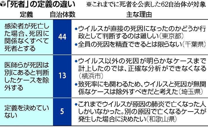 コロナ 者 感染 情報 最新 和歌山 県