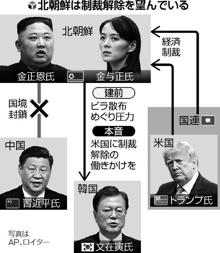 制裁 2ch 韓国