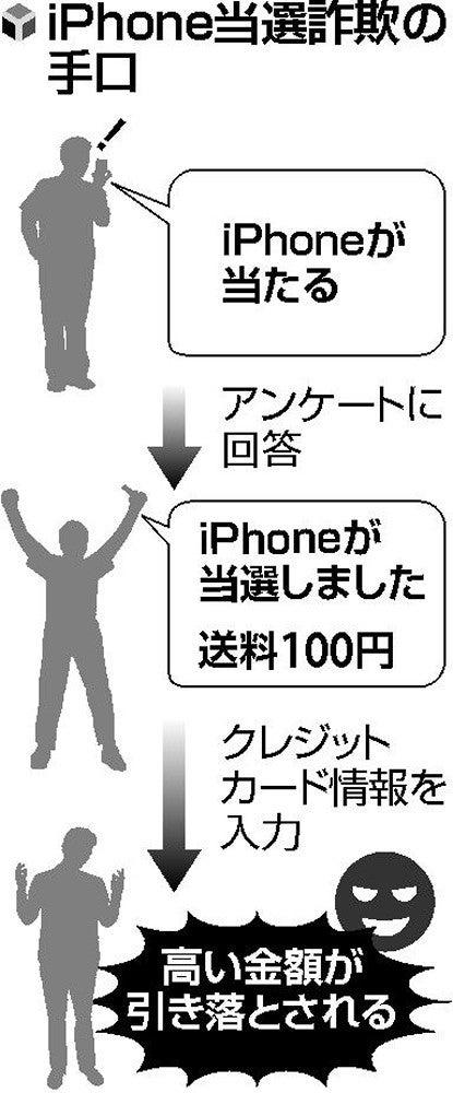 iPhone当選詐欺」相次ぐ…送料名目でカード情報の入力誘う : 社会 ...