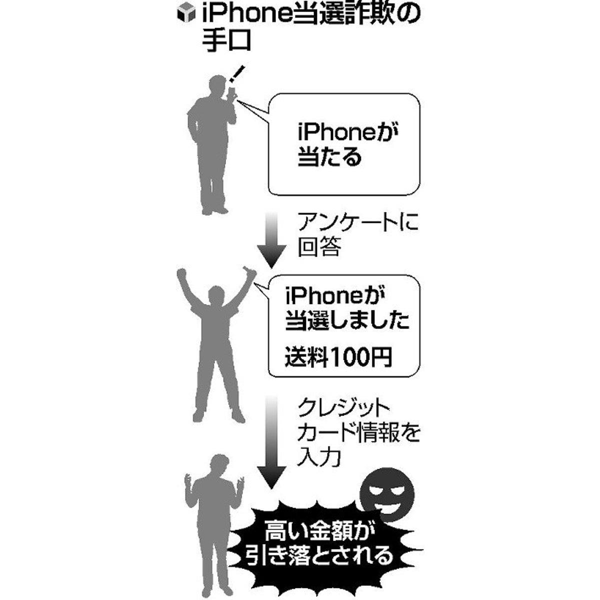 しまっ た Iphone し 円 入力 100 て