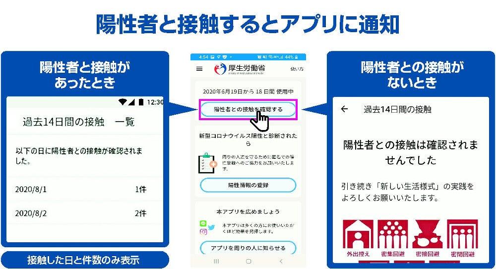 感染 者 追跡 アプリ