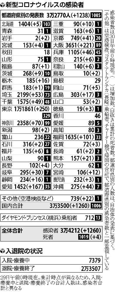 市 コロナ ウイルス 感染 者 福岡