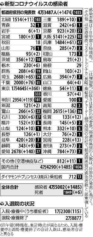 者 感染 愛知 今日 県