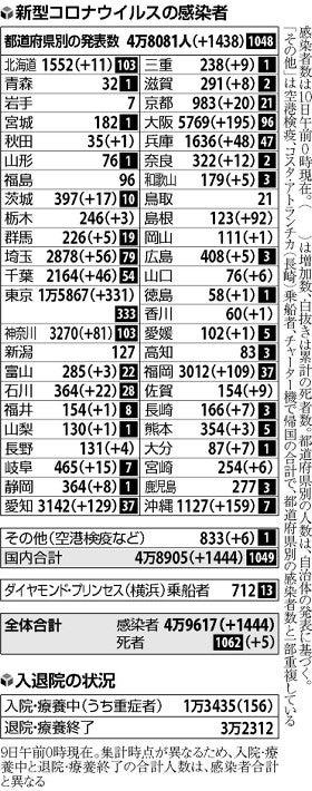 県 コロナ 速報 石川