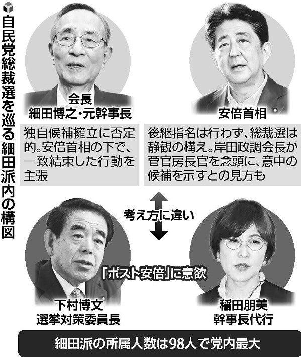 候補 総裁 選