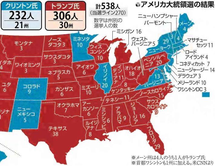 人 州 多い 選挙 最も が