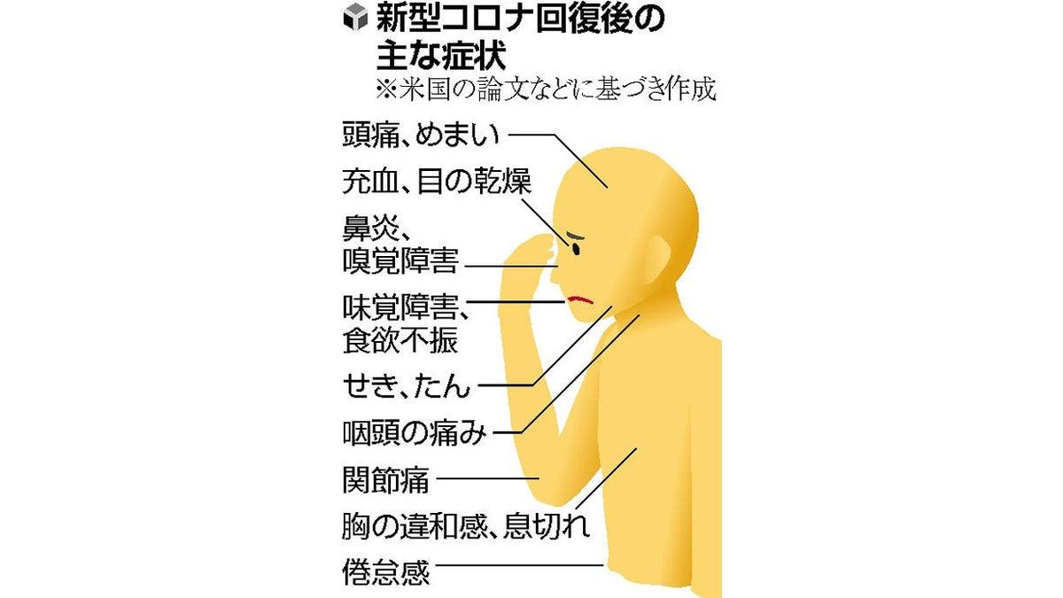 コロナ 喉の違和感