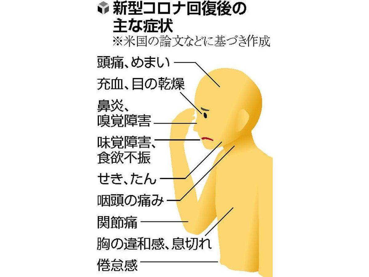 たん コロナ 症状 新型コロナウイルス感染症、分かりにくい症状4つ「咳と発熱だけではありません」