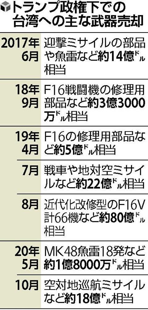 速報 台湾 選挙