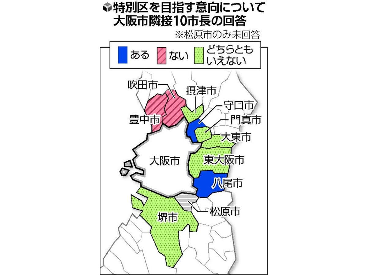 市 クラスター 大阪 東