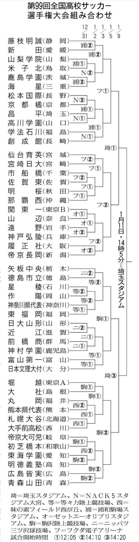 中央 サイト 大学 青森 学院 ポータル