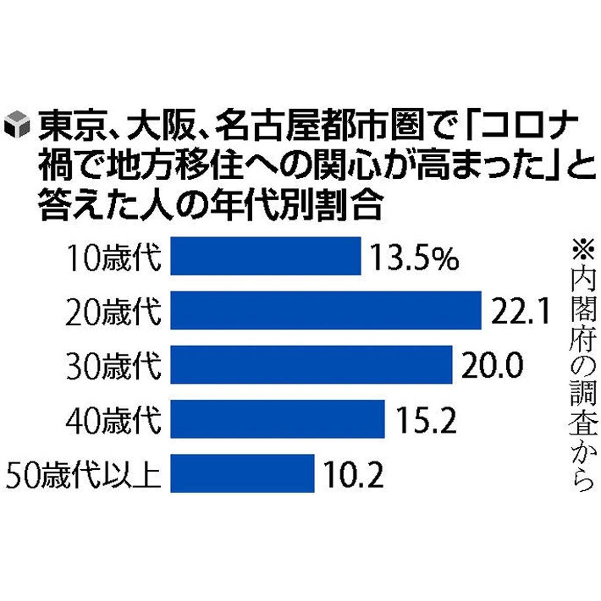 県 速報 山梨 コロナ ニュース