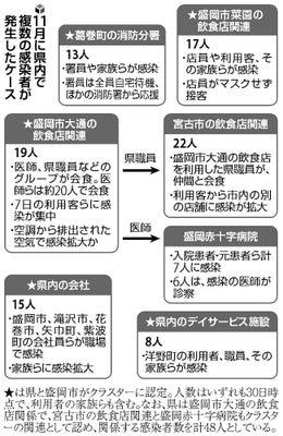 円 盛岡 市 給付 万 10 10万円給付、大都市で大幅遅れ 「問い合わせに忙殺」