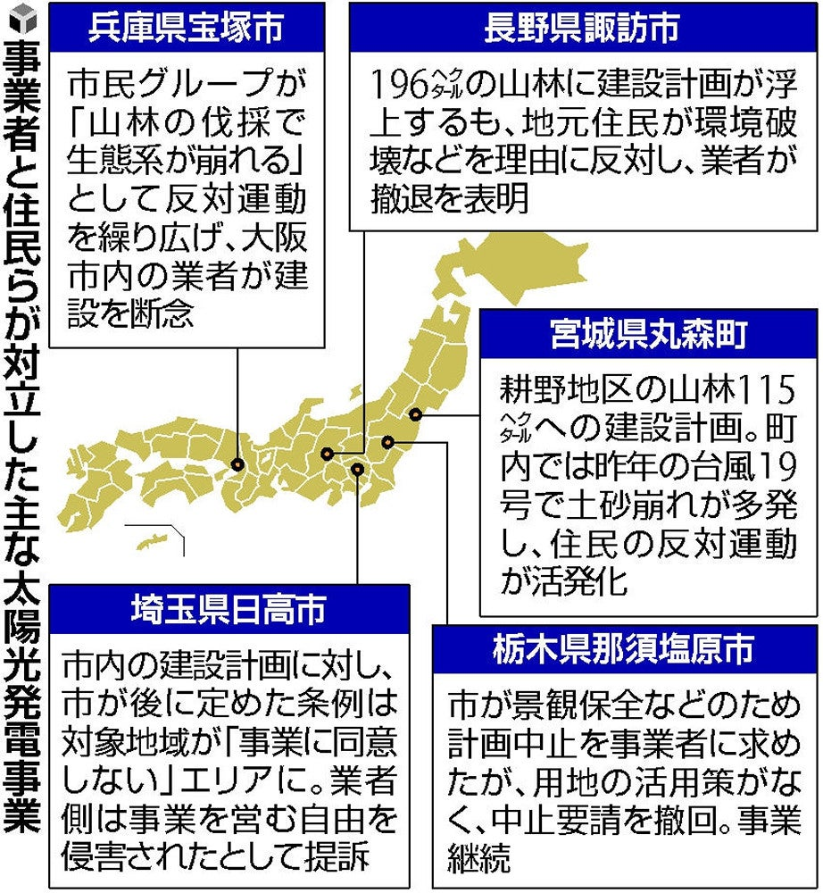 感染 速報 今日 県 宮城 コロナ 者