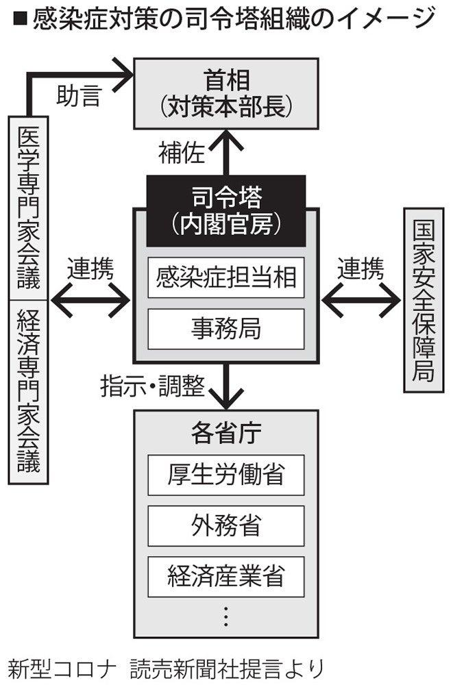 生物 コロナ 兵器 ウイルス 「新型コロナは全人類抹殺のため中国が作った生物兵器」日本人医師が断言! 治療法なし、ウイルスは体内に永遠に残る!